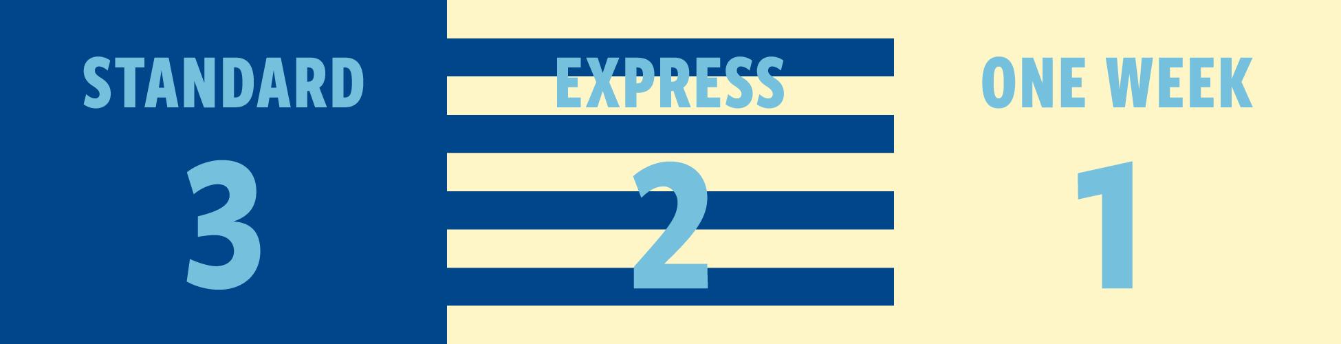 スタンダードは3週間、エクスプレスは2週間、ワンウイークは1週間納品