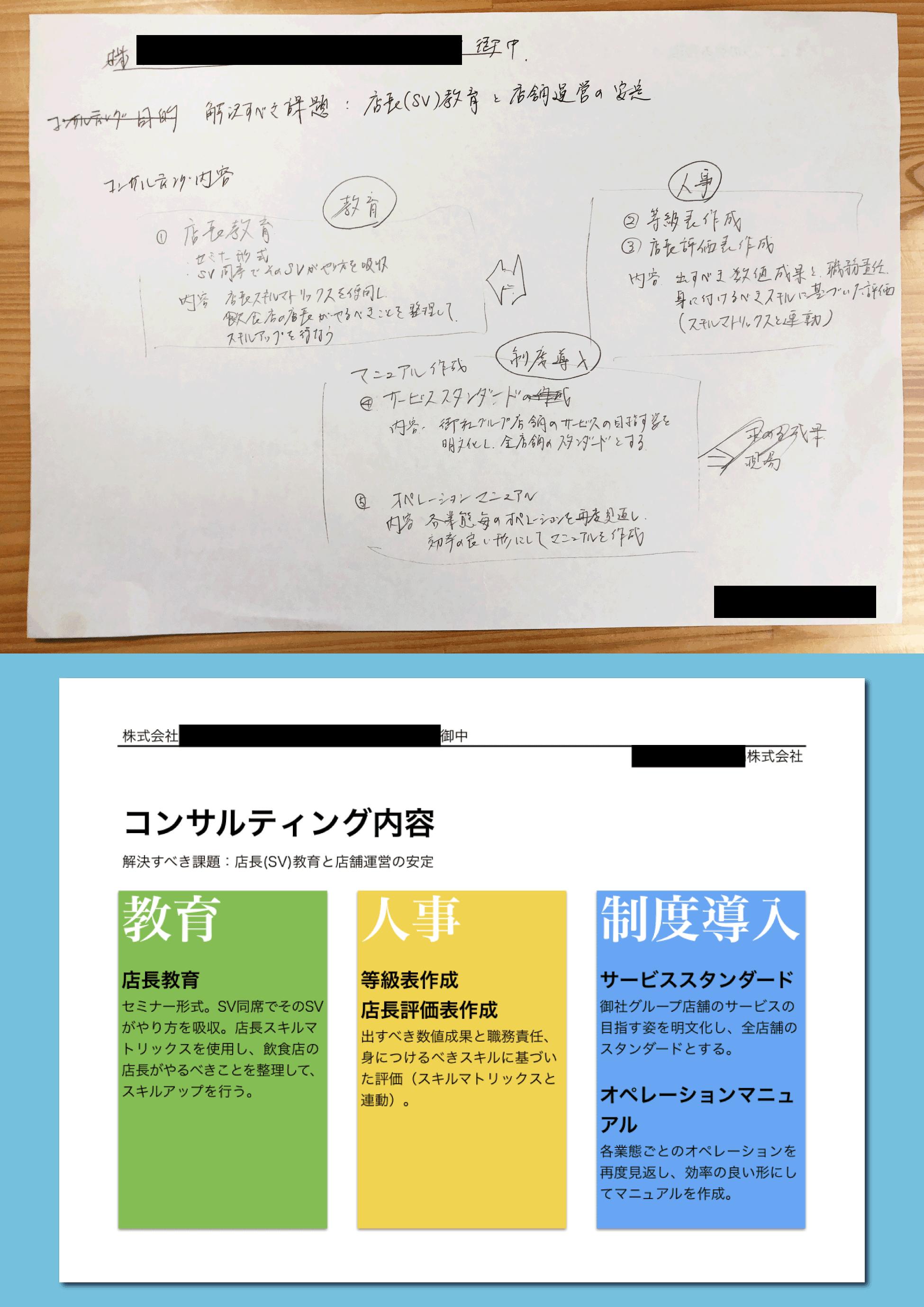 文書デジタル化代行サンプル1
