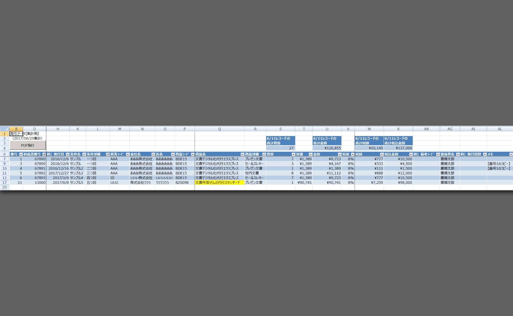 集計表の目立たせたい部分に色を付けることができます。